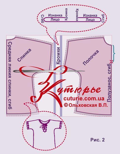 Бесплатная выкройка платья на основе «кимоно» для девочки Размеры 28-36 рис 2