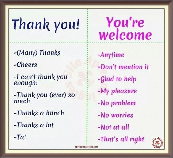 Forum   ________ Learn English   Fluent LandOther Ways to say THANK YOU vs YOU'RE WELCOME   Fluent Land
