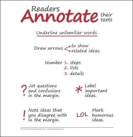 Marks, Codes, and Abbreviations--Annotation Made Simple