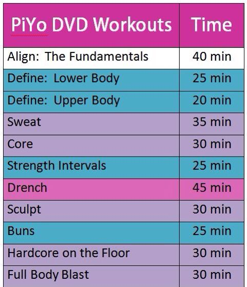 Here's all the amazing workouts from Piyo. Amazing results!  Reach your goals. Contact me to find out how. www.beachbodycoach.com/kateshowler