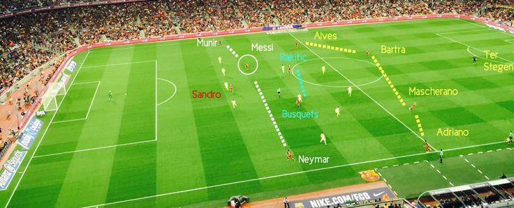 Sin interiores (descanso para Iniesta, lesionado Rafinha y sin Arda), @LUISENRIQUE21 usó a Messi de media punta