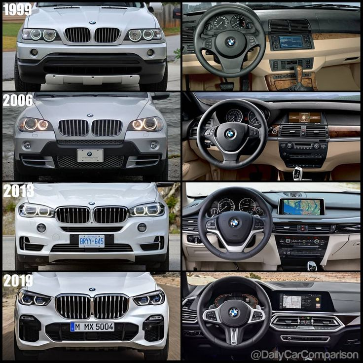 New BMW X5 2019 Revealed! What Are Your Thoughts And Which