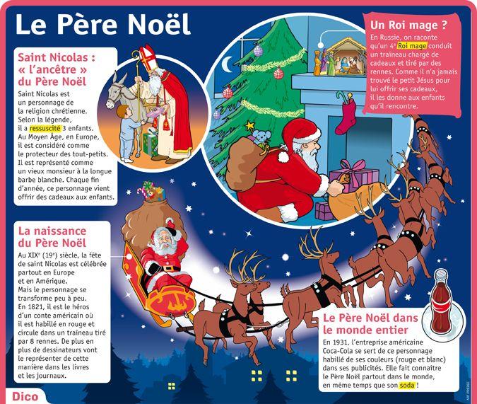 Fiche exposés : Le père Noël