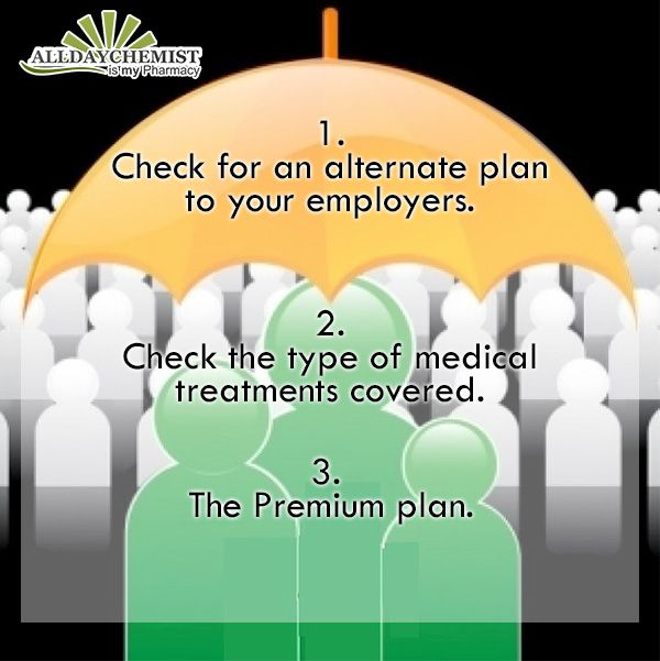 Having a #health #insurance policy in place is a must. However, it's wise to check for the below points before buying one-