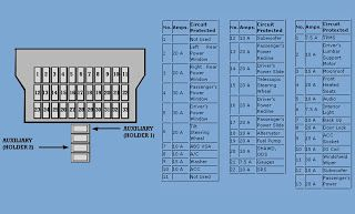 2010 acura mdx fuse box map and diagram   fuse box diagram & map