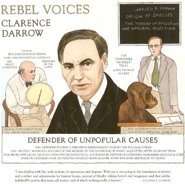 Response To Clarence Darrow: Essay