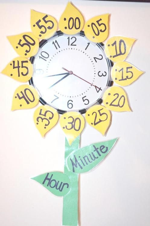"""Telling Time Visual.  Love the """"leaf"""" visual for hour hand and minute hand."""