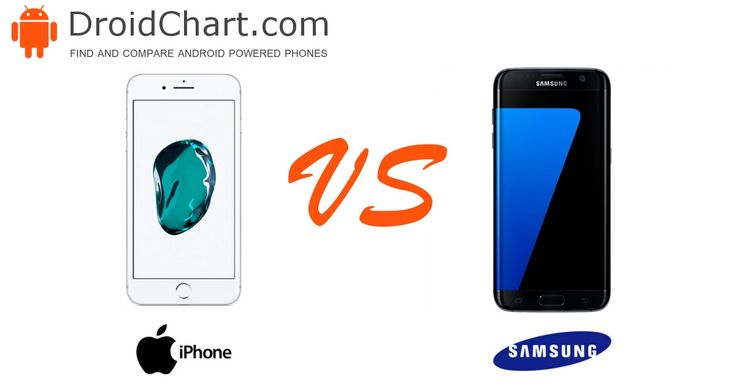 The side-by-side comparison of the Apple iPhone 7 Plus and Samsung Galaxy S7 Edge Exynos smartphones. #smartphone #comparison #AppleiPhone7Plus #Samsung #GalaxyS7EdgeExynos
