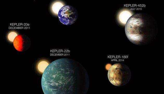 Kepler 452b : une exoplanète habitable ? Pas sûr. Mais elle ressemble beaucoup à la Terre - le Plus