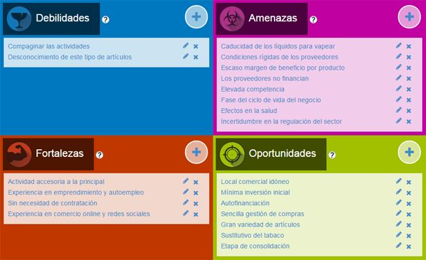 http://dafo.ipyme.org/_layouts/15/images/DAFO/matrizdafo.png