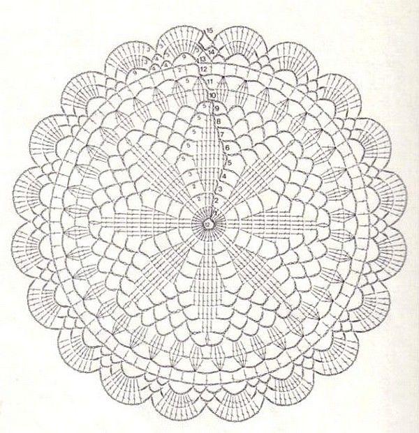 683 best Схемы крючком images on Pinterest | Crochet blankets ...