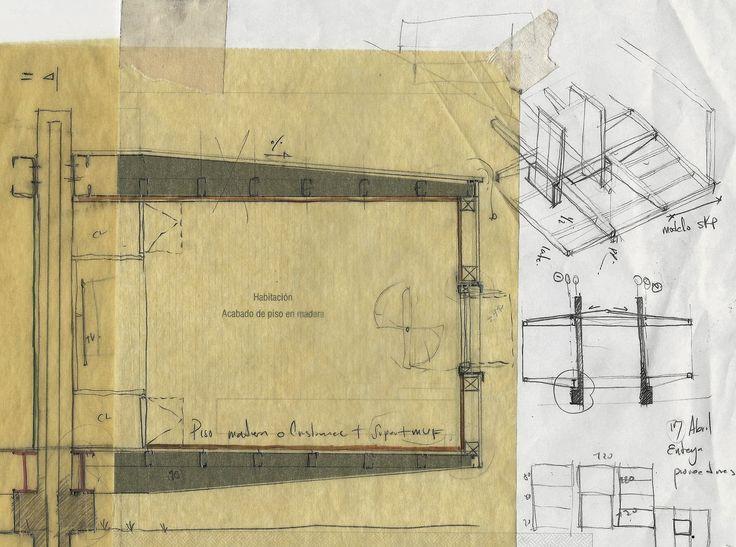 Diseño - Proceso - Desarrollo