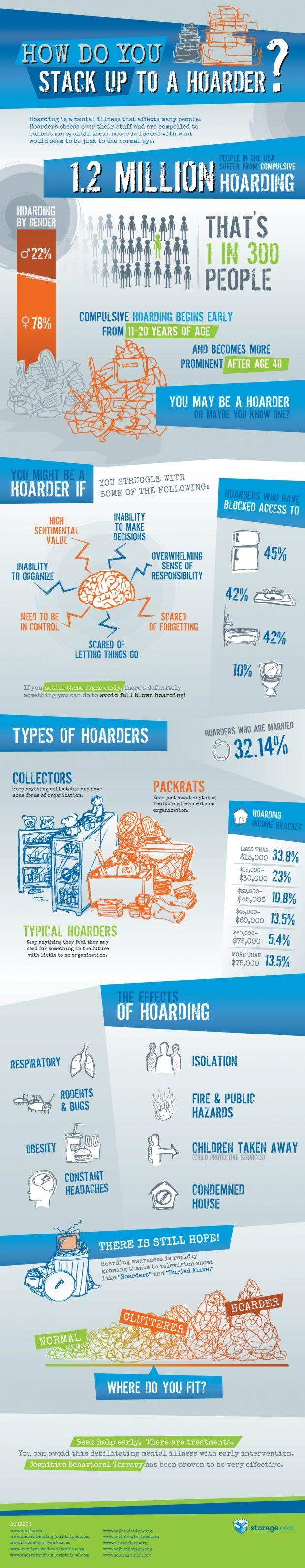Hoarding Disorder helping a loved one who cannot help themselves.
