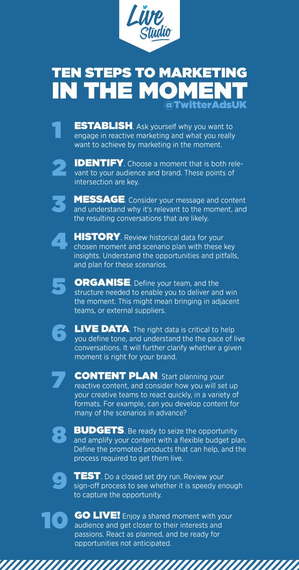 10 Twitter Tips For Real-Time Marketing [INFOGRAPHIC]