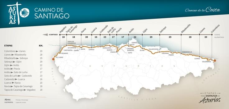 Etapas para disfrutar de Asturias / Camino y rutas alternativas de carácter turístico. Stages to enjoy Asturias / Camino and alternative tourist routes.