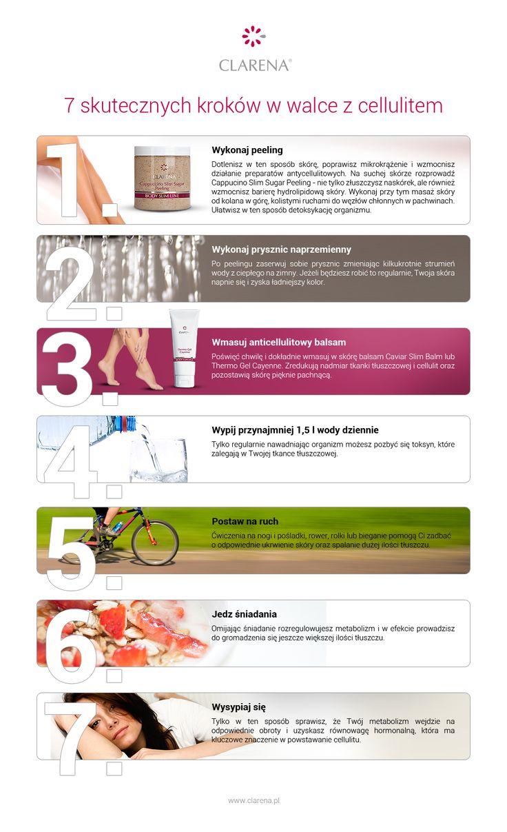 7 skutecznych kroków w walce z cellulitem. Obszerny artykuł tu: http://www.clarena.pl/pl/laboratorium/porady-ekspertow/jak-skutecznie-walczyc-z-cellulitem/