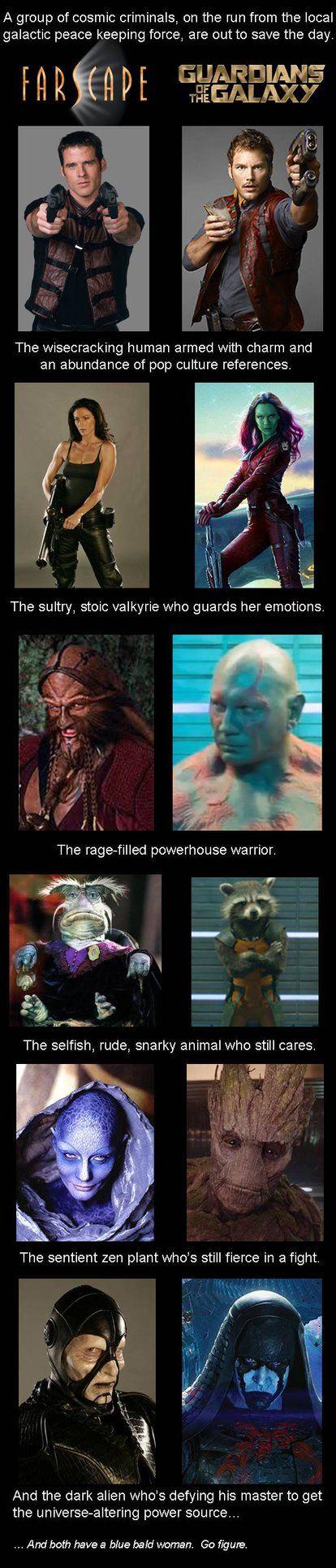 Farscape v Guardians of the Galaxy by Aradrath
