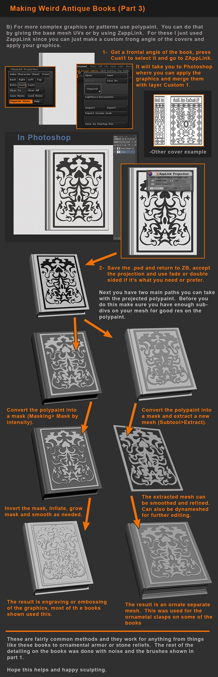Zbrush: Technique to creating an antique book