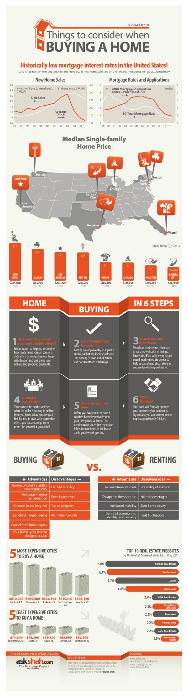 [ Things to Consider When Buying a Home ]   If you are considering buying/selling a property,contact TheAguilarRealtyGroup.com and like us on Facebook.com/aguilarrealtygroup.com