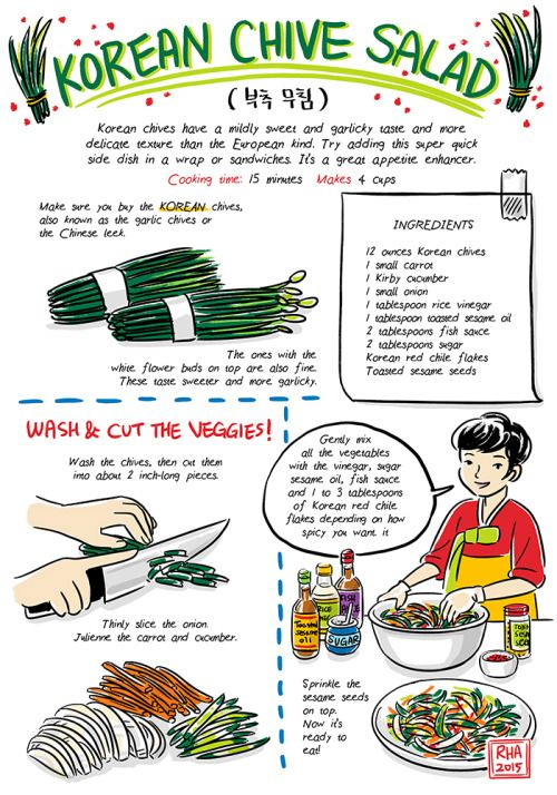BANCHAN IN TWO PAGES Korean Cooking Comics by Robin Ha Website | Twitter | Store 'Cook Korean!: A...