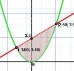 Matemaks - matematyka maksymalnie prosta. Zestaw rozwiązanych zadań z arkuszy maturalnych w formie wideo. Godne polecenia