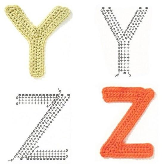 Crochet alphabet chart diagram