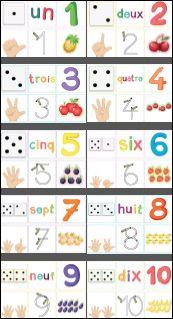 Affichage des nombres de 1 à 10 pour classe de maternelle http://iticus.free.fr/?p=435