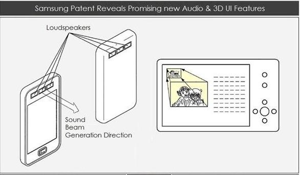 Samsung patented new audio systems and 3D interface for mobile devices