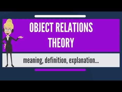What is OBJECT RELATIONS THEORY? What does OBJECT RELATIONS THEORY mean? - YouTube