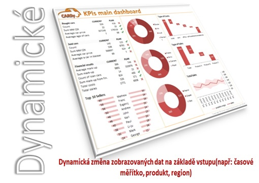 Dynamic Excel Dashboard, Reporting solutions, Reporting v excelu