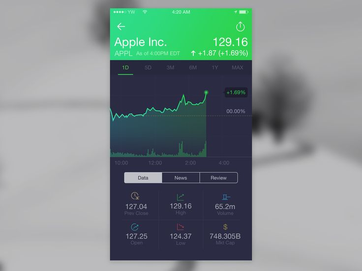 Stocks & Finance App by YW_Z