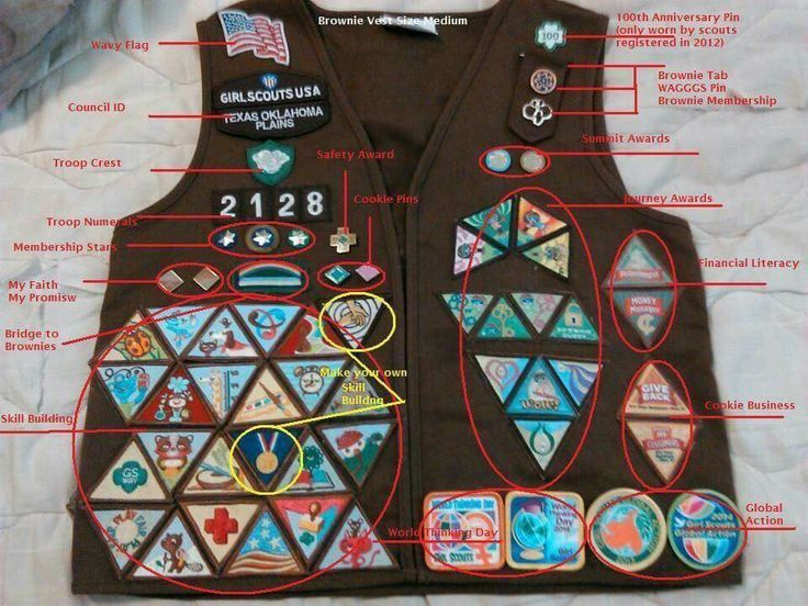 Image result for where do I place the making friends brownie badge on my daughters vest