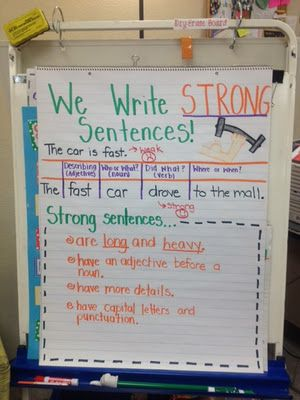 We write strong sentences (first grade blog, -great ideas, though)