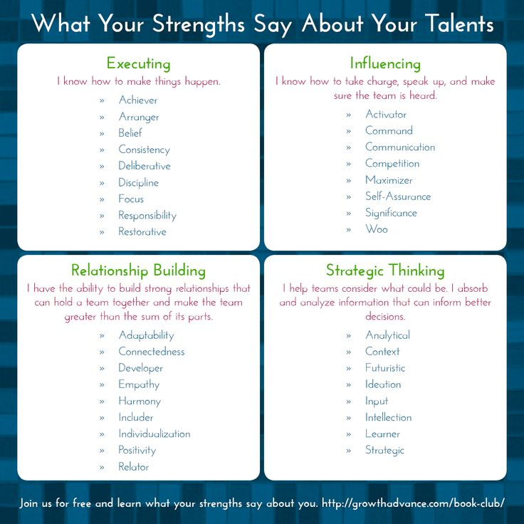 What do your strengths say about your talents?  Learn more at http://growthadvance.com/book-club/