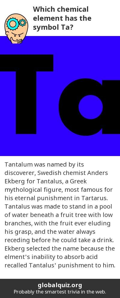 Which chemical element has the symbol Ta? tantalum.