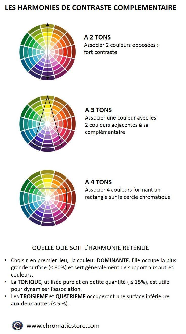 Créer des harmonies de contraste complémentaire à 2 3 ou 4 tons www peinture interieurnuancier
