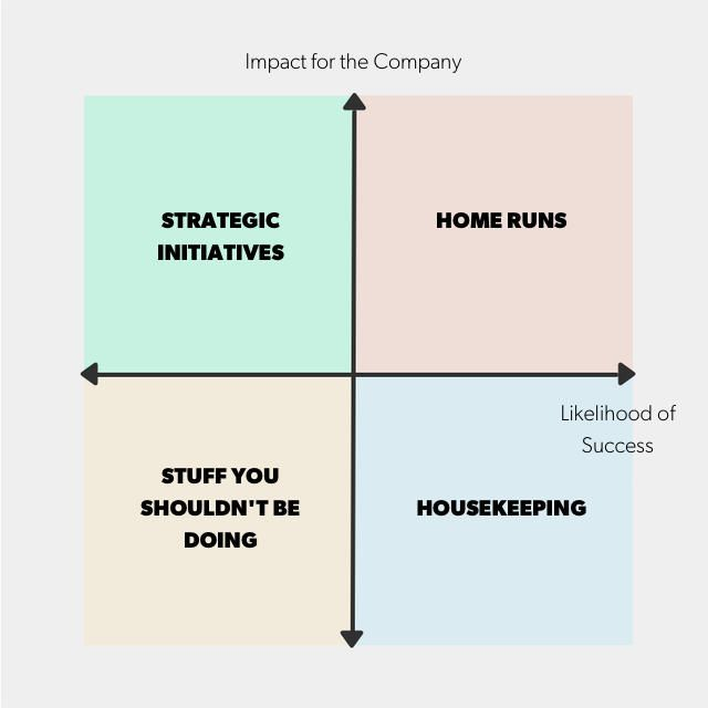 233 best Creative Leadership images on Pinterest Leadership - employee development plan template