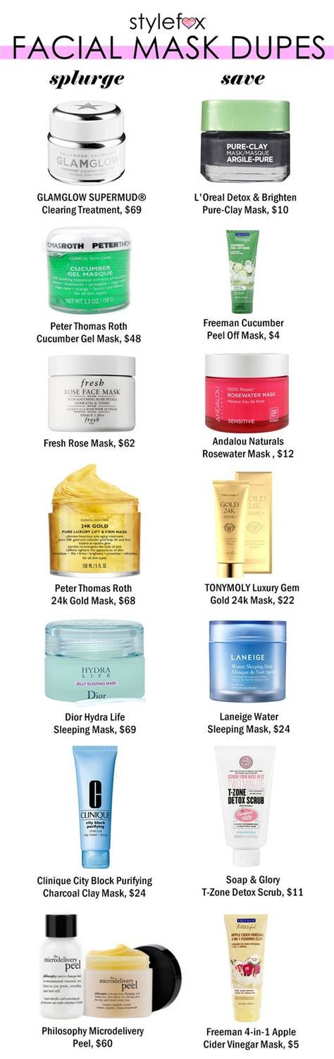 Infographic | The Best Money-Saving Face Mask Dupes