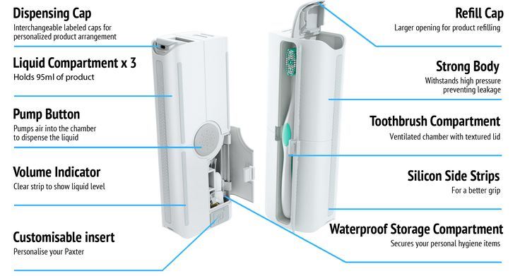 Paxter – Worlds most functional container for hygiene products