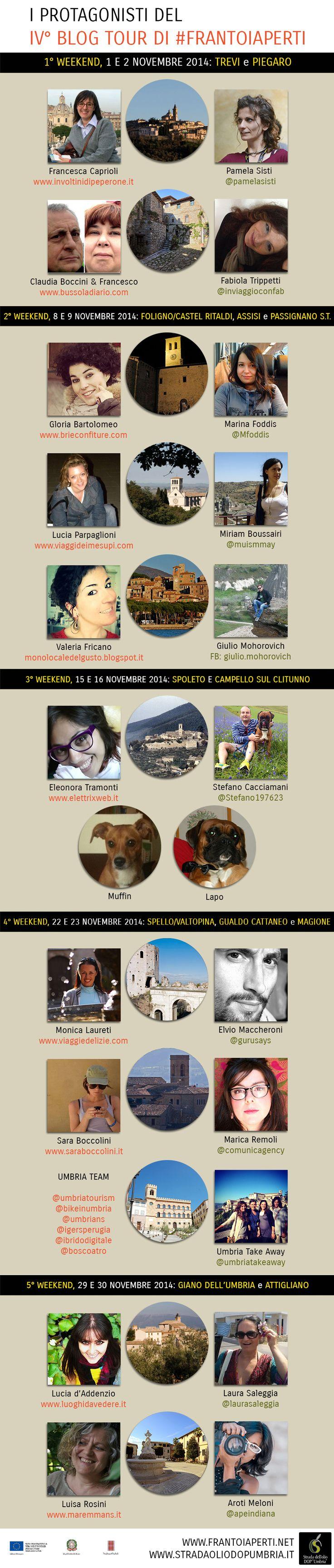 I volti dei protagonisti del IV Blog Tour di #frantoiaperti : l'Umbria come non era mai stata raccontata!