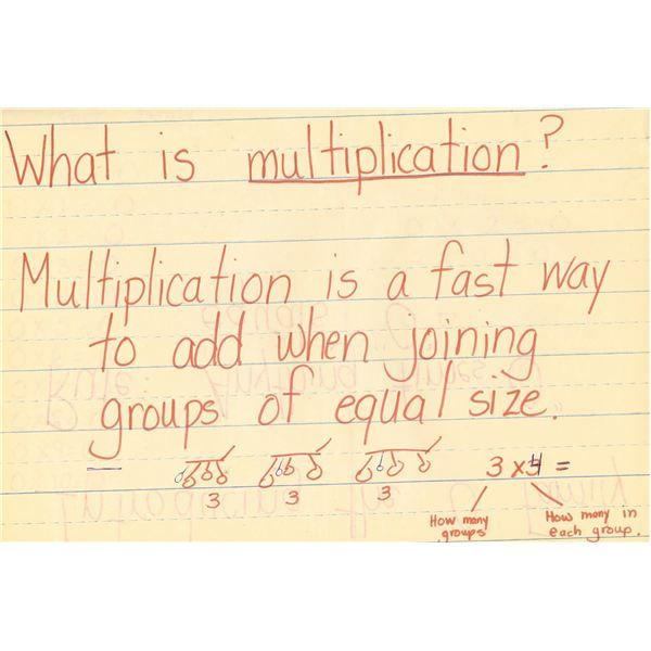 Multiplication Multiplication  air Multiplication Help to Teaching Facts  Facts  Learn Math How Students     jordan Teaching   Use Teaching Patterns Multiplic    s to