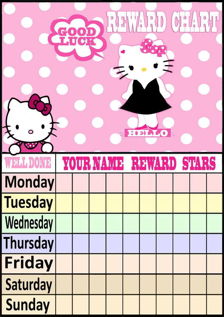 7 Day Children Reward Charts |Personalised Childrens Boys And Girls Reward  Charts 7 Day And  Kids Behavior Chart Template