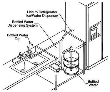 Aqua-EZ-Flo Water Bottle Dispenser and Pump System