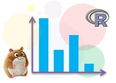 """R: Анализ и визуализация данных: Методическое пособие """"Статистический анализ и визуализация данных с помощью R"""""""
