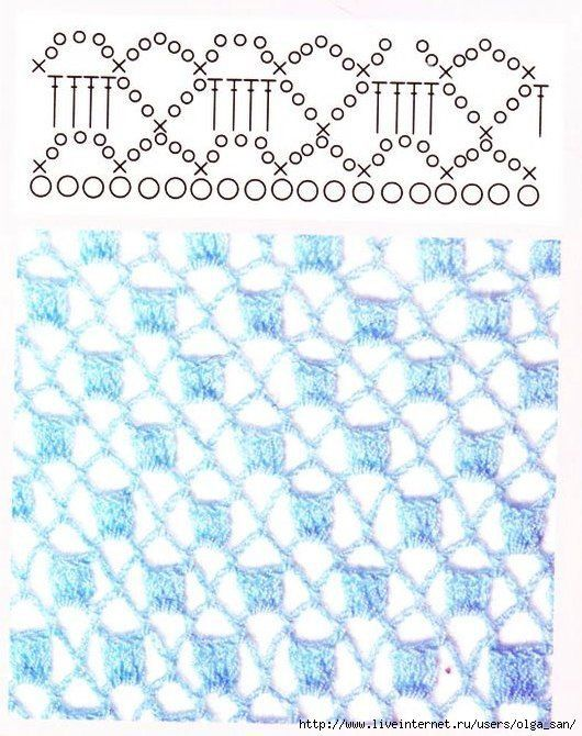 Lacy Mesh Crochet Stitch with Diagram