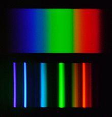 Люминесцентная лампа — Википедия