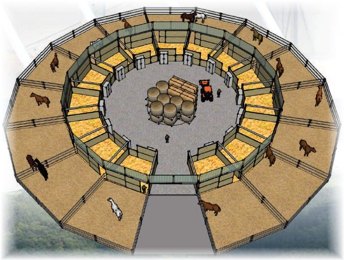 Interesting idea. If you made it big enough, you could have a round pen in the middle.