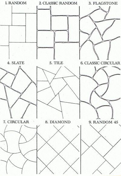 Easy Pour Liquid Limestone Patterns Perth Wa In 2019