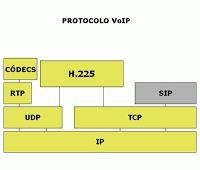 Guru de la  informática: Auditar seguridad en dispositivos VoIP basados en ...