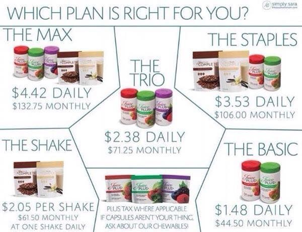 Find out all the health benefits and worldwide studies supporting the fresh fruit and vegetable blend Juice Plus capsules and Juice Plus+ Complete Shakes To find out more about the amazing range of Juice Plus products and business opportunities, contact me at SarahBaptiste1979@gmail.com or add me on Facebook www.facebook.com/sarah.baptiste.526